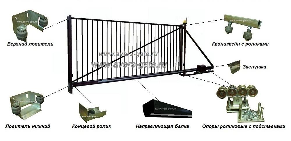 Комплекты для сборки ворот своими руками