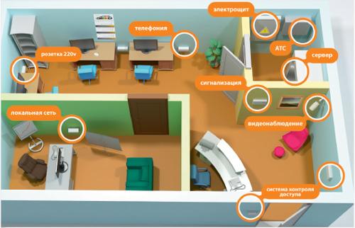 elektrika-v-office