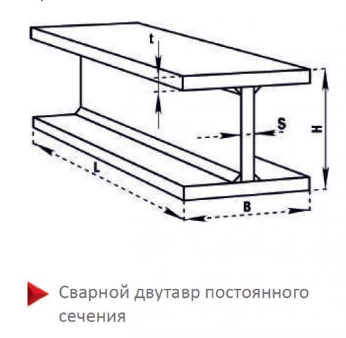 Металлоконструкции (4)
