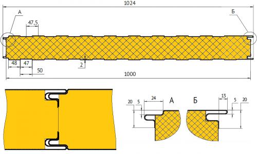 Стеновая сэндвич-панель ПСТМ